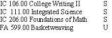 (Just kidding! We don't offer basketweaving at Franklin Pierce.)